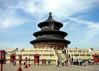 Các địa điểm thăm quan Du Lịch Trung Quốc