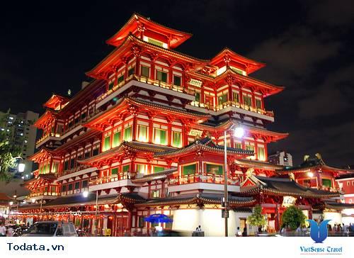 Khám Phá Chinatown -  Điểm Đến Thú Vị Tại Singapore - Ảnh 3